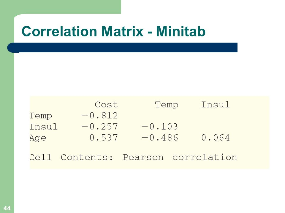 Correlation Matrix - Minitab