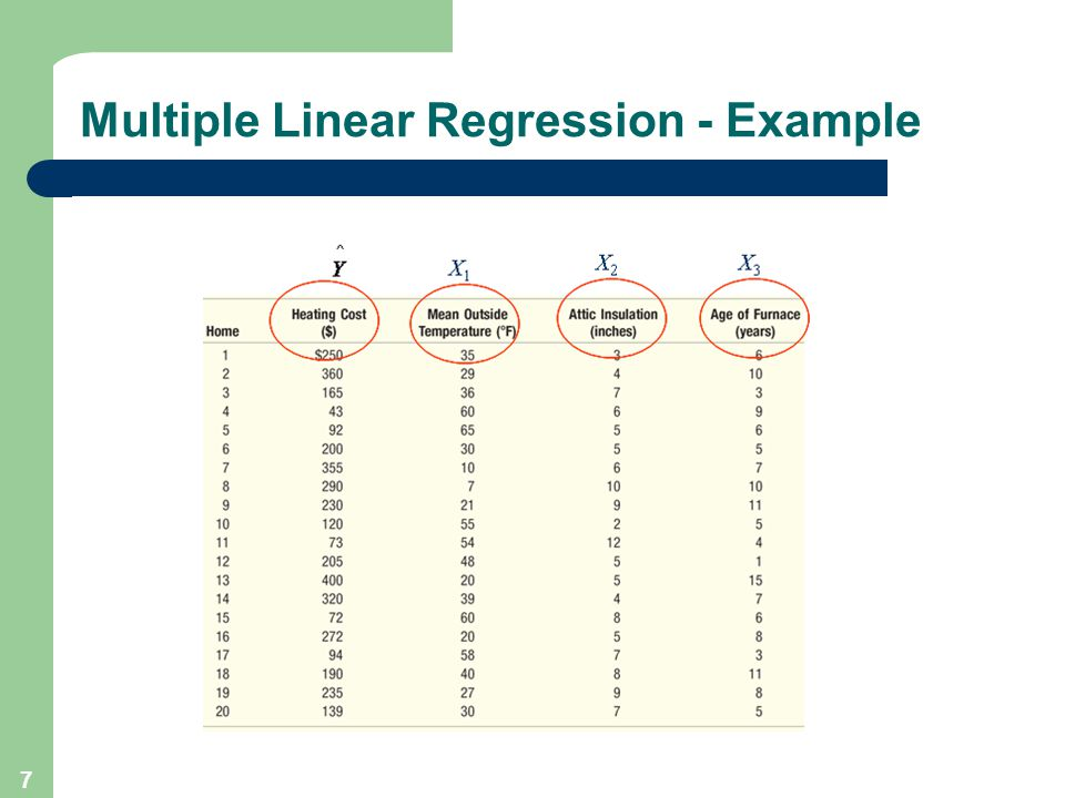 Multiple Linear Regression - Example