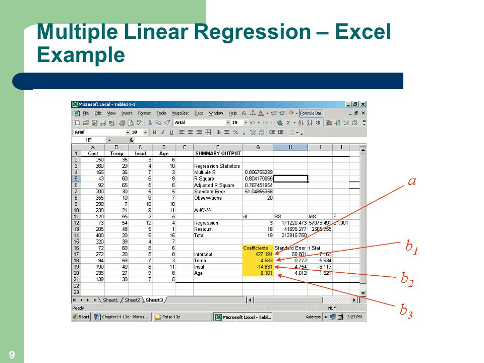 Multiple Linear Regression – Excel Example