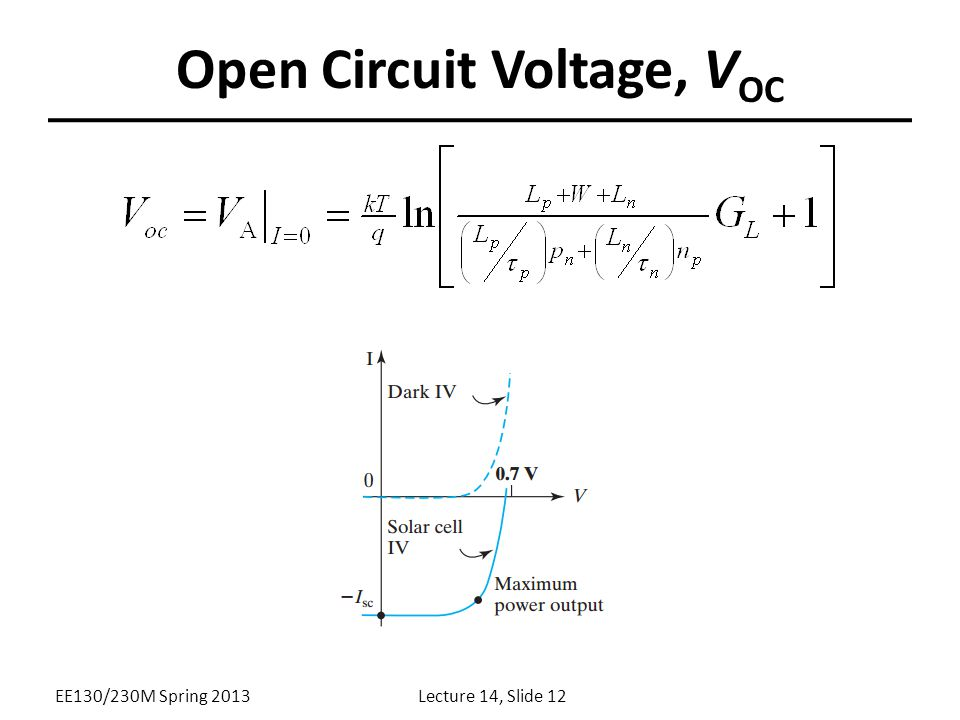 Open Circuit Voltage, VOC