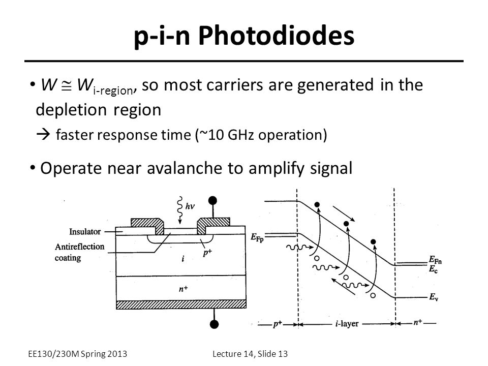 p-i-n Photodiodes W  Wi-region, so most carriers are generated in the depletion region.  faster response time (~10 GHz operation)