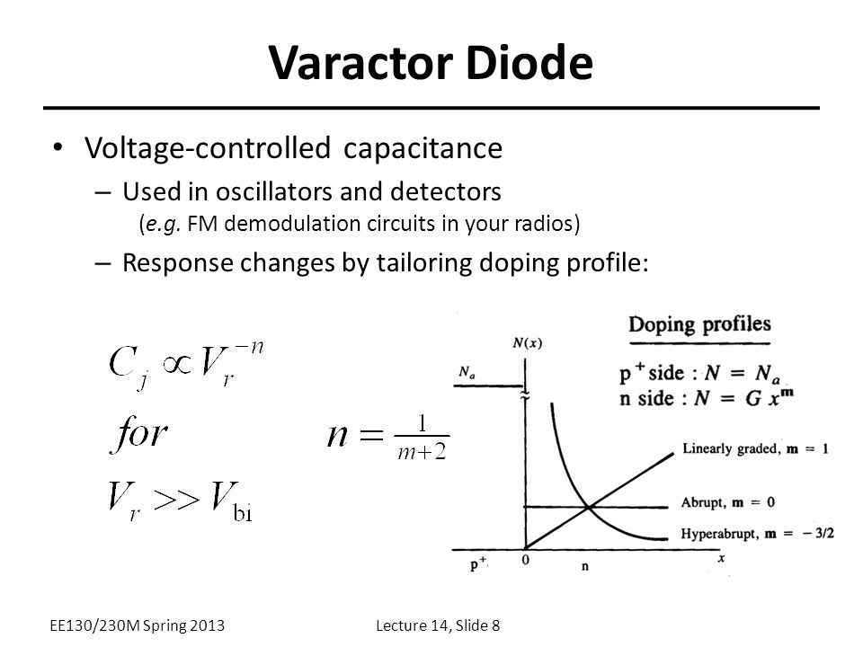 Varactor Diode Voltage-controlled capacitance