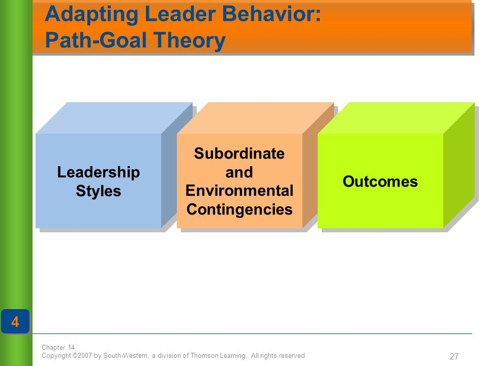 Adapting Leader Behavior: Path-Goal Theory