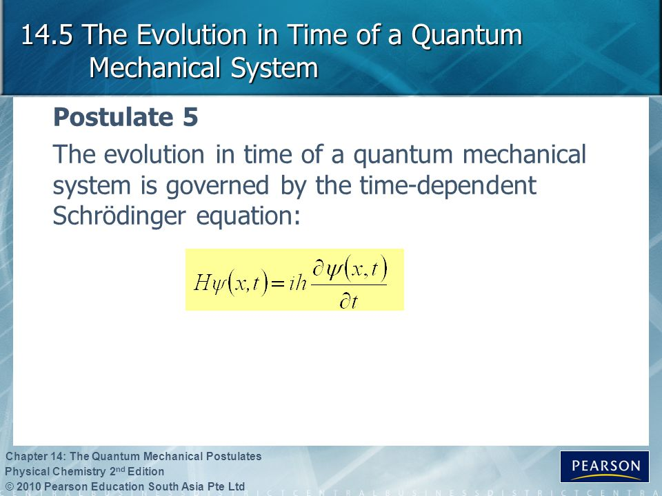 14.5 The Evolution in Time of a Quantum Mechanical System