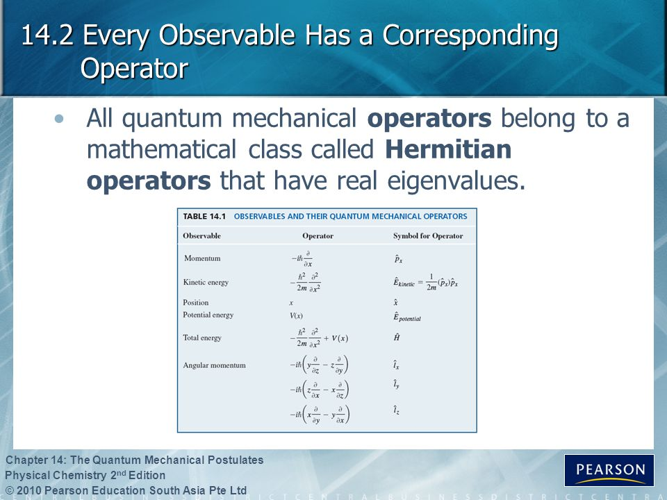 14.2 Every Observable Has a Corresponding Operator