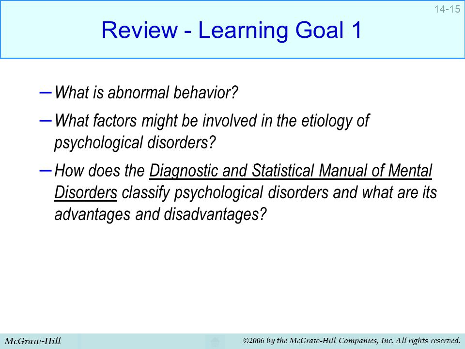 Review - Learning Goal 1 What is abnormal behavior