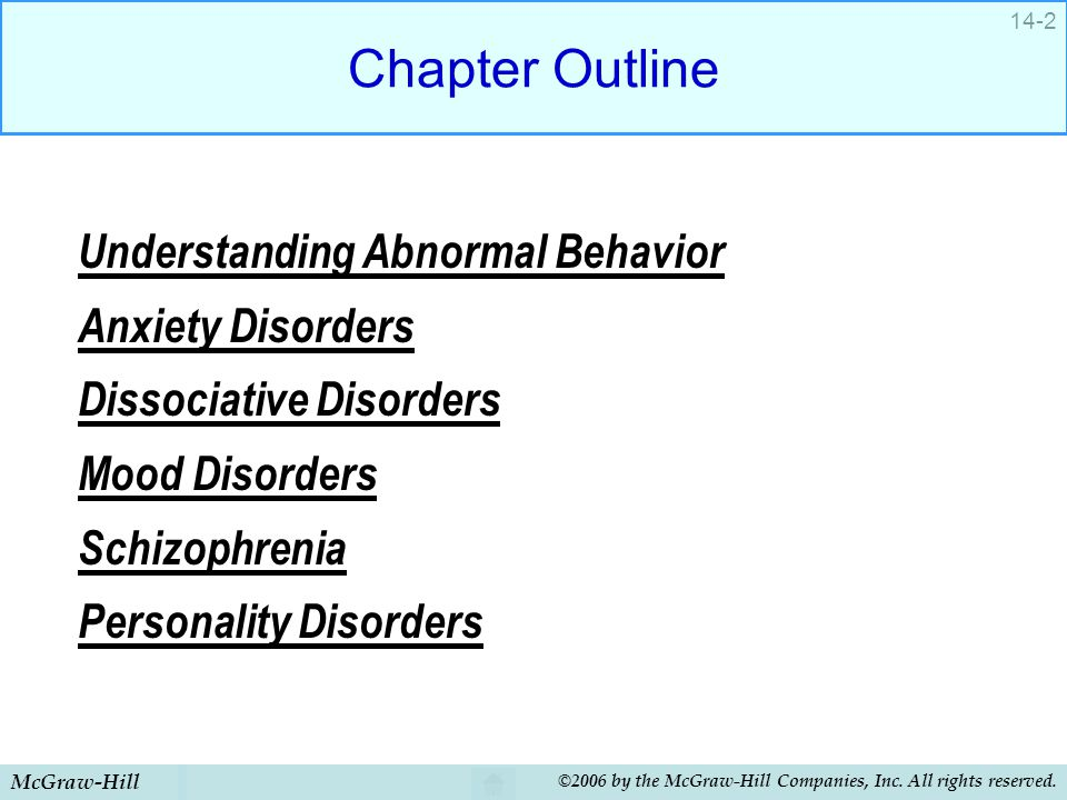 Chapter Outline Understanding Abnormal Behavior Anxiety Disorders