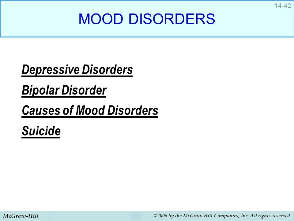 MOOD DISORDERS Depressive Disorders Bipolar Disorder