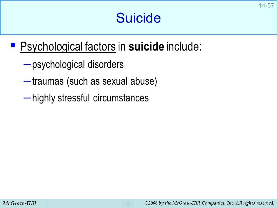 Suicide Psychological factors in suicide include: