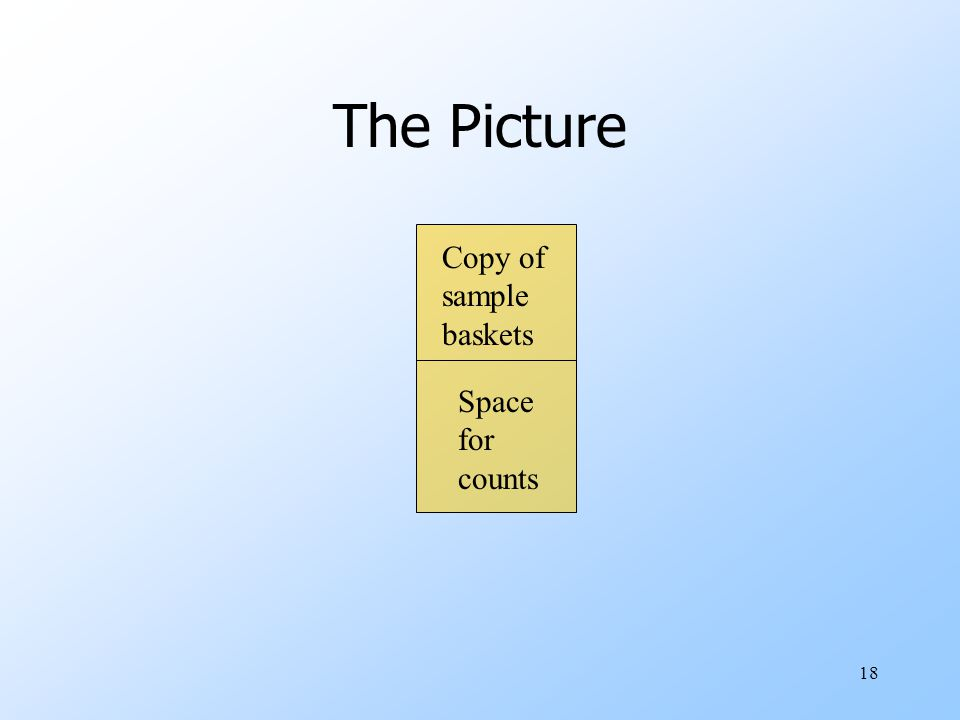 The Picture Copy of sample baskets Space for counts