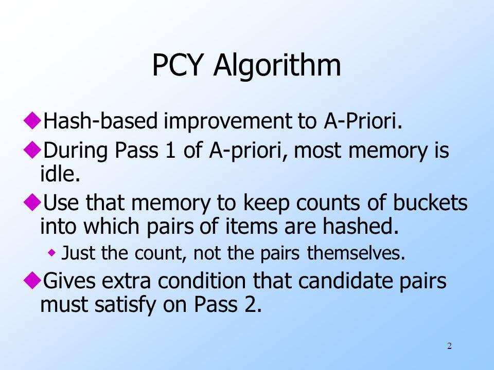 PCY Algorithm Hash-based improvement to A-Priori.