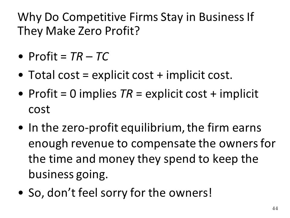 Why Do Competitive Firms Stay in Business If They Make Zero Profit