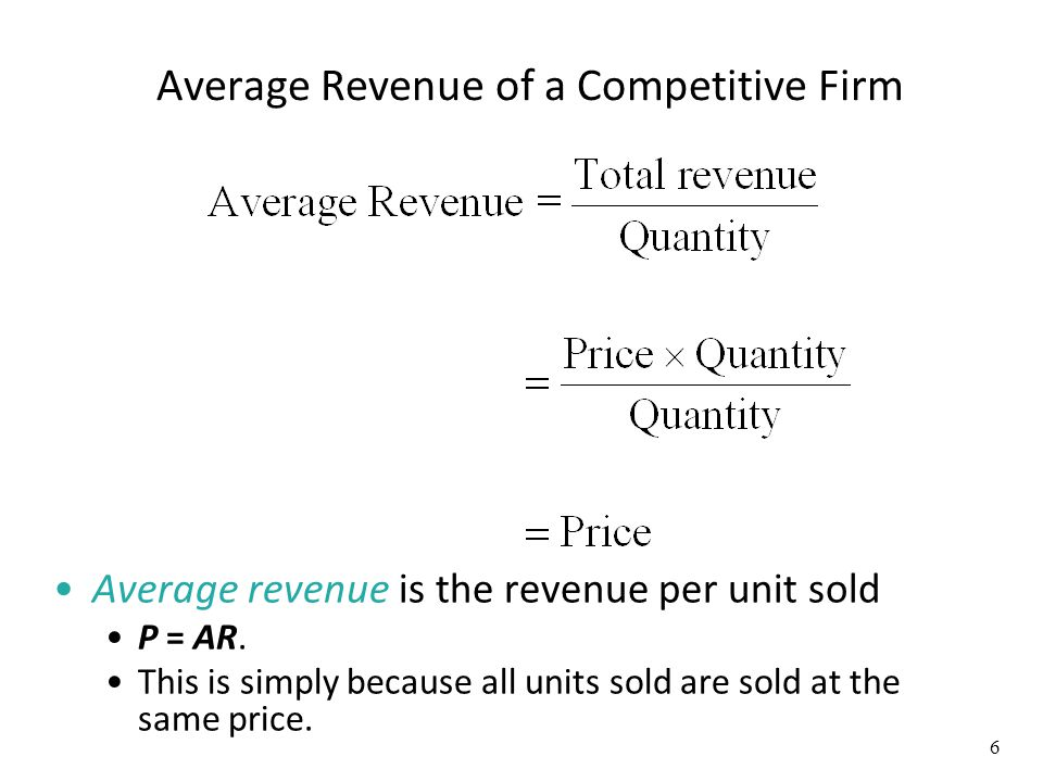 Average Revenue of a Competitive Firm