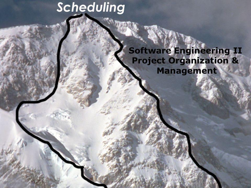 Software Engineering II Project Organization &