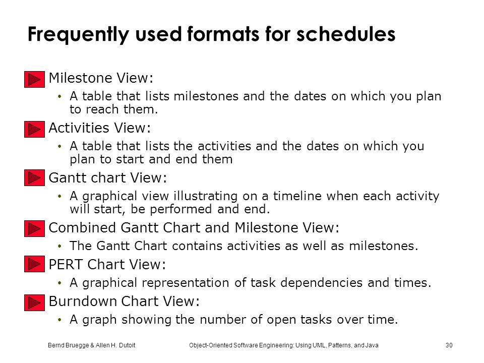 Frequently used formats for schedules