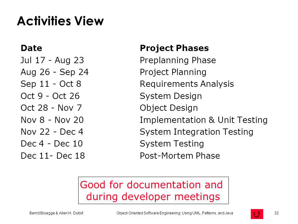 Activities View Good for documentation and during developer meetings