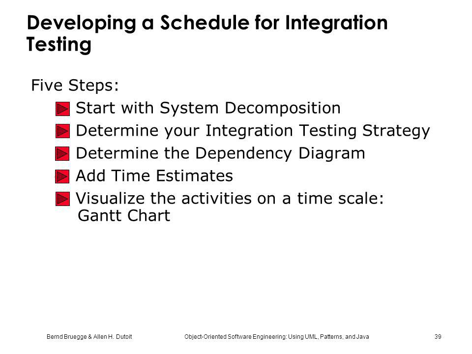 Developing a Schedule for Integration Testing