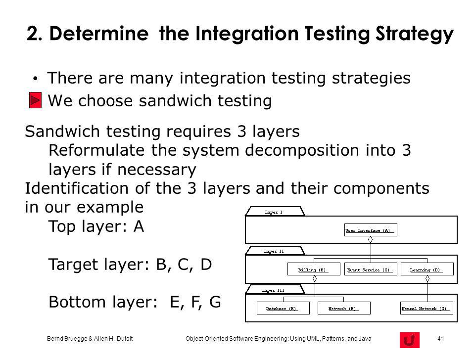 2. Determine the Integration Testing Strategy