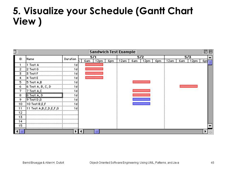 5. Visualize your Schedule (Gantt Chart View )