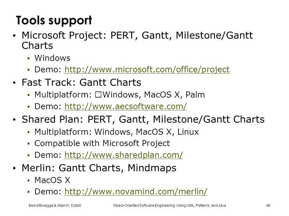 Tools support Microsoft Project: PERT, Gantt, Milestone/Gantt Charts