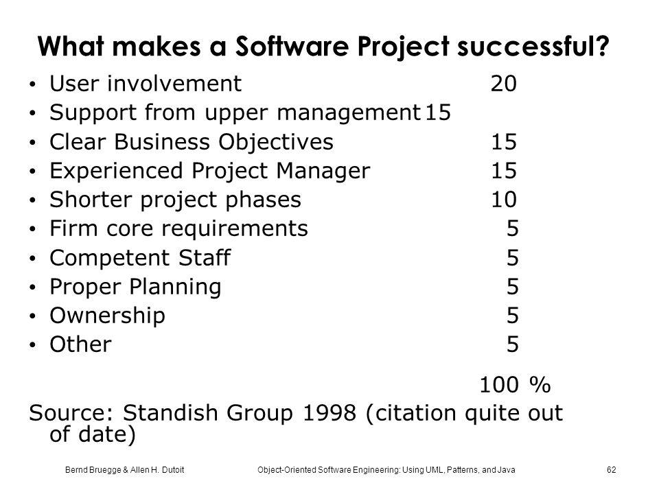 What makes a Software Project successful