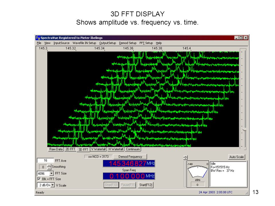 3D FFT DISPLAY Shows amplitude vs. frequency vs. time.