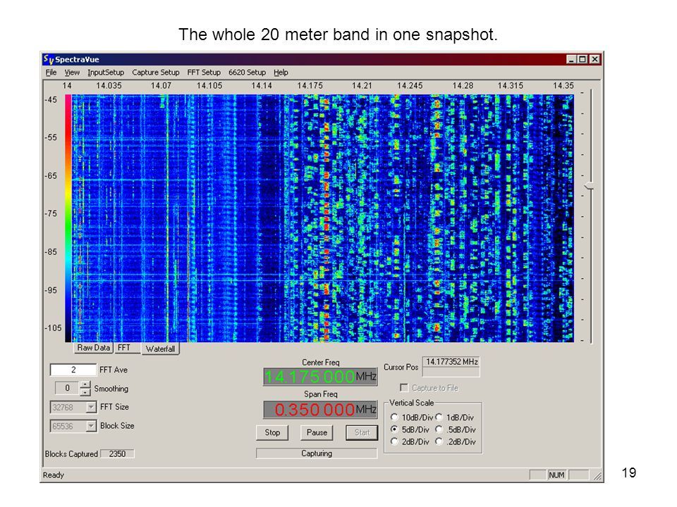 The whole 20 meter band in one snapshot.