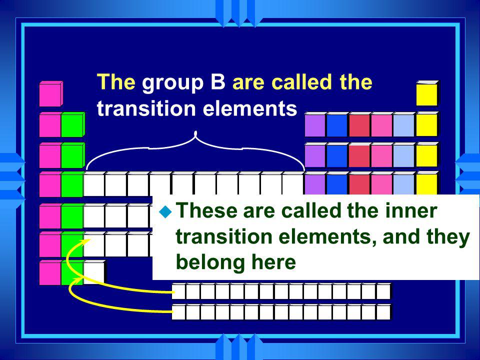 The group B are called the transition elements