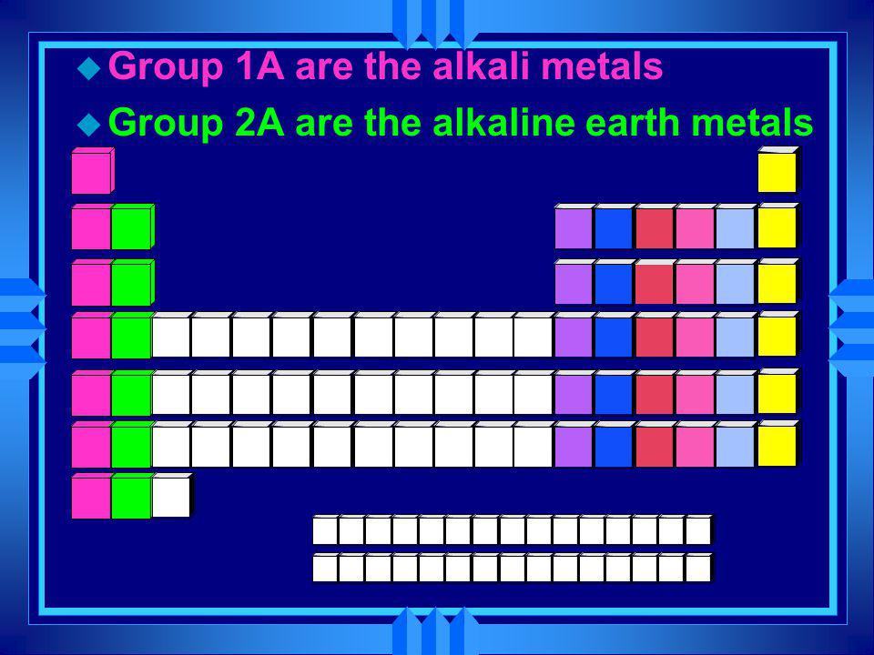 Group 1A are the alkali metals
