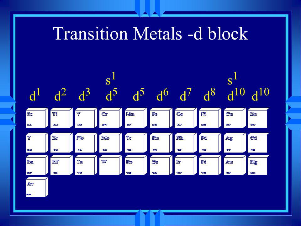Transition Metals -d block