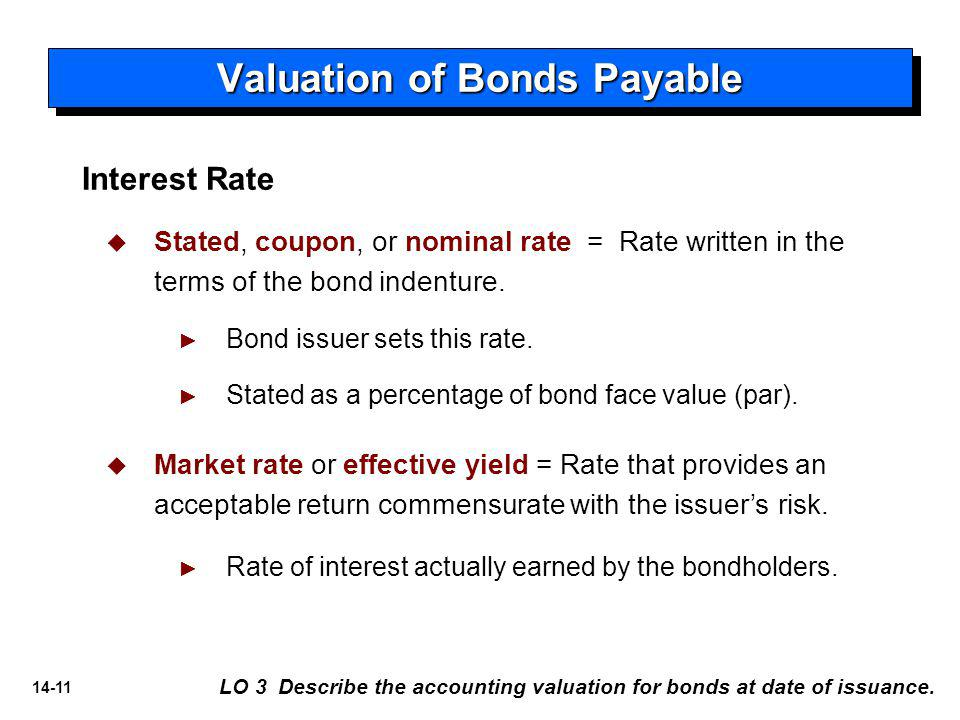 Valuation of Bonds Payable