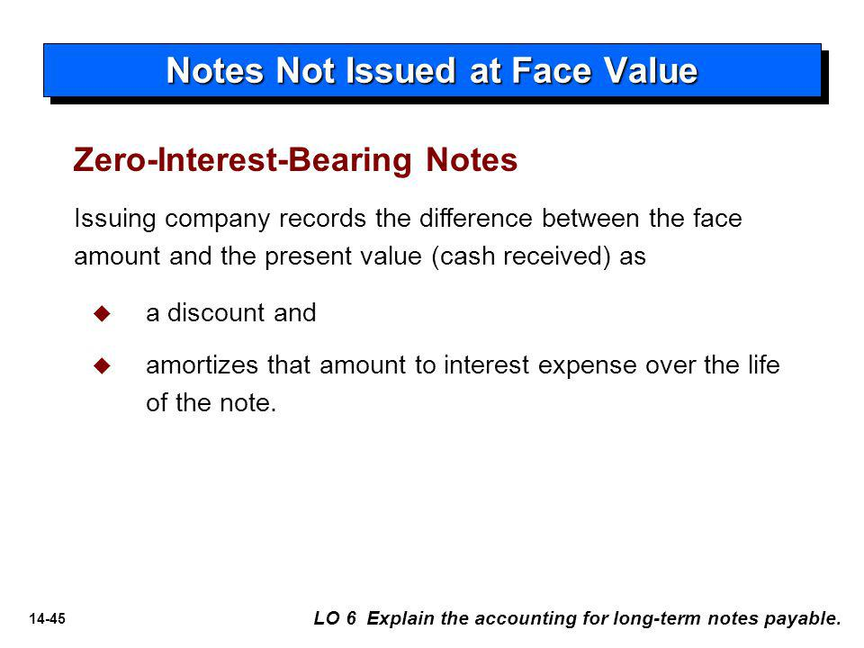 Notes Not Issued at Face Value