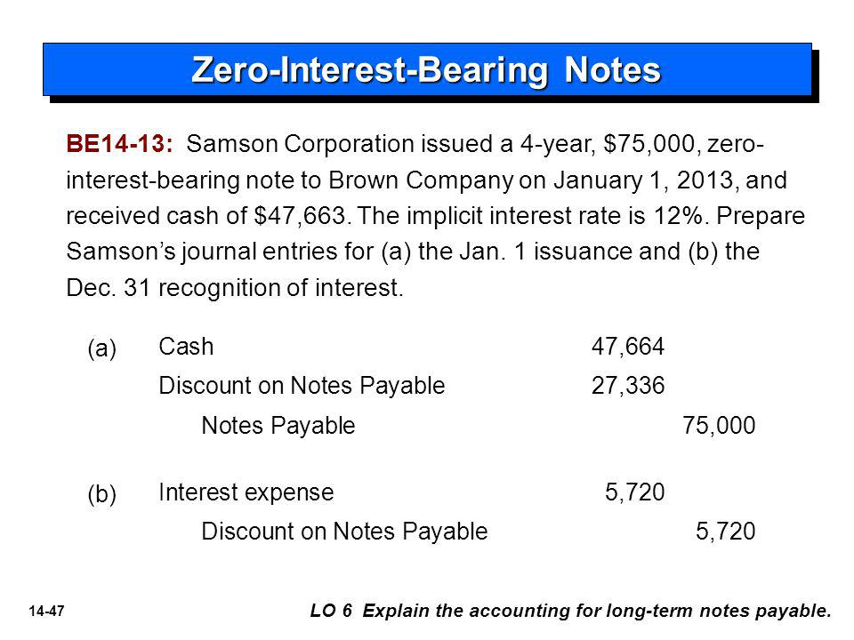 Zero-Interest-Bearing Notes