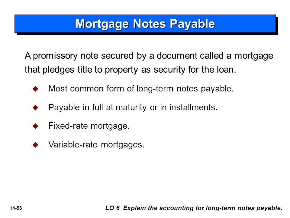 Mortgage Notes Payable