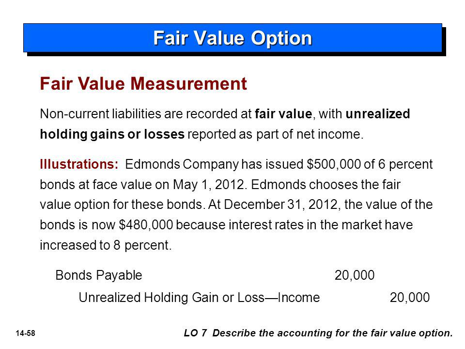 Fair Value Option Fair Value Measurement