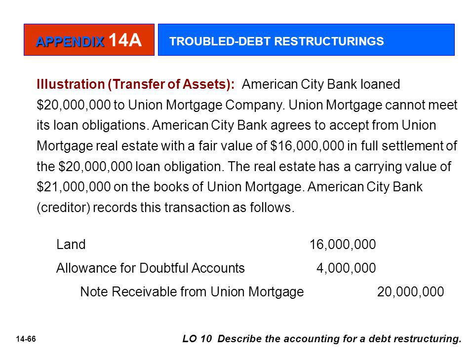 Allowance for Doubtful Accounts 4,000,000