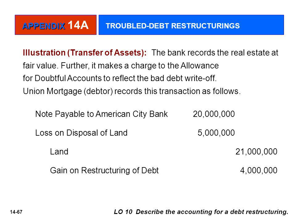 for Doubtful Accounts to reflect the bad debt write-off.