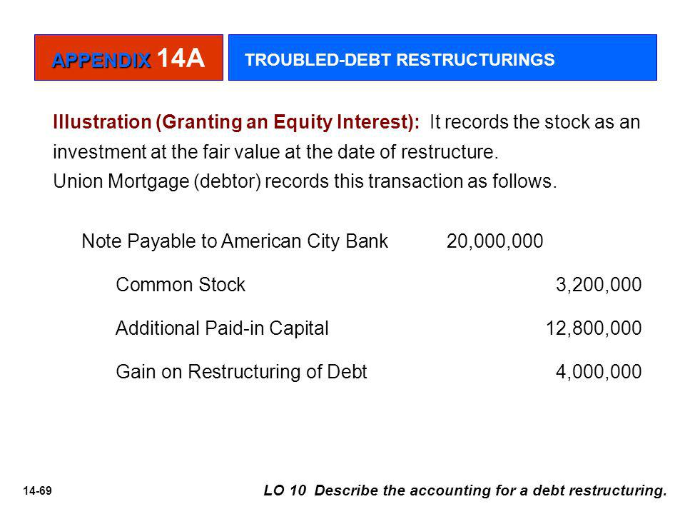 Union Mortgage (debtor) records this transaction as follows.