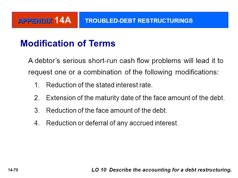 APPENDIX 14A TROUBLED-DEBT RESTRUCTURINGS. Modification of Terms.