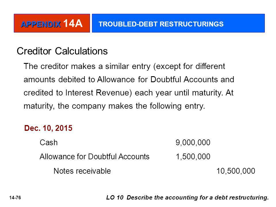 Creditor Calculations