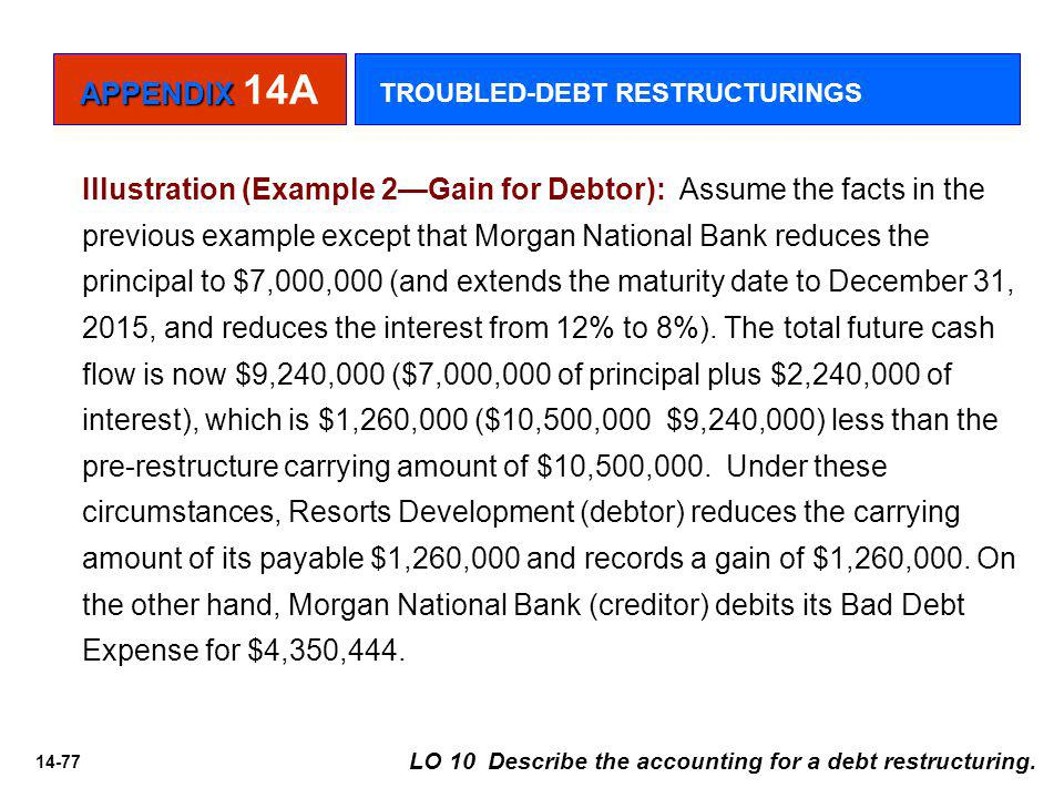APPENDIX 14A TROUBLED-DEBT RESTRUCTURINGS.