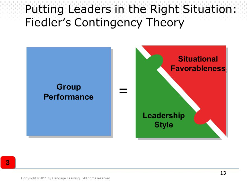 Putting Leaders in the Right Situation: Fiedler's Contingency Theory