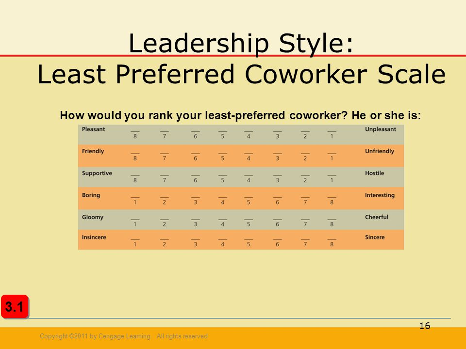 Leadership Style: Least Preferred Coworker Scale