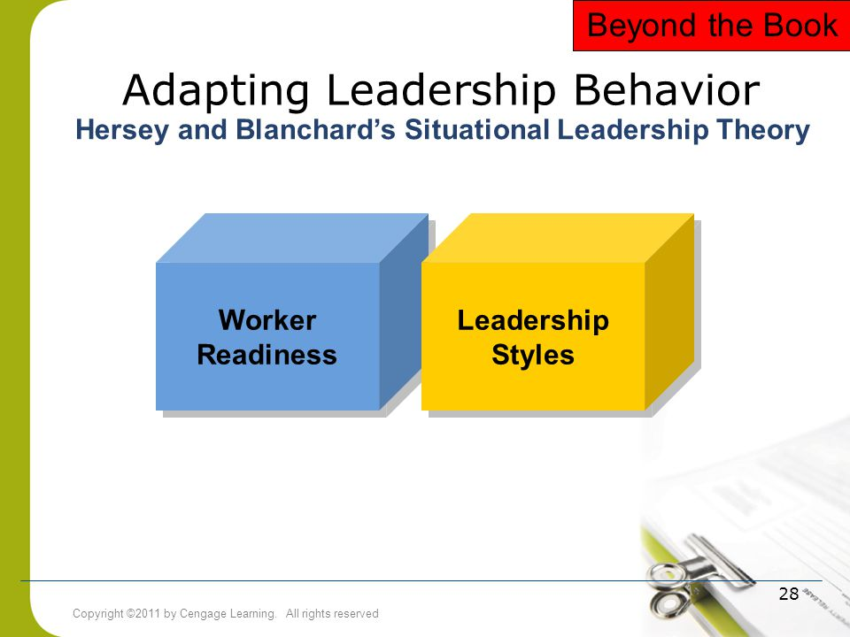 Adapting Leadership Behavior