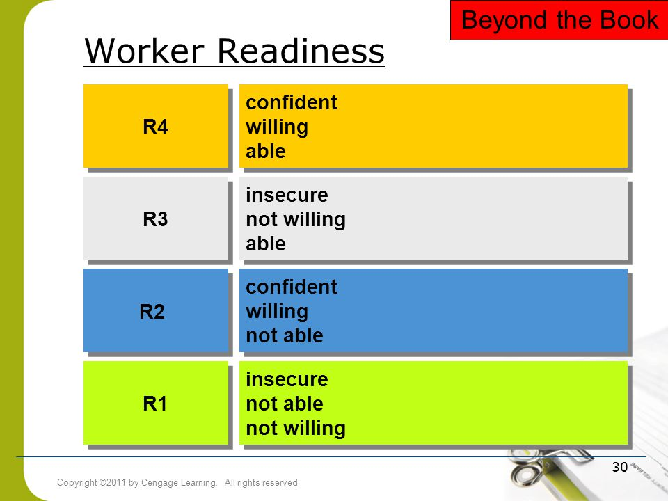 Worker Readiness Beyond the Book R4 R3 R2 R1 confident willing able