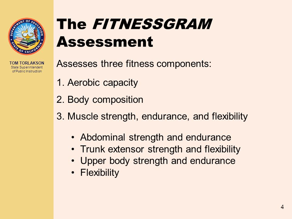 The FITNESSGRAM Assessment