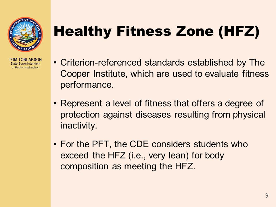 Healthy Fitness Zone (HFZ)