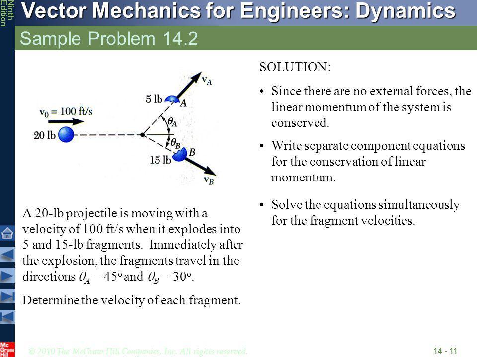 Sample Problem 14.2 SOLUTION: