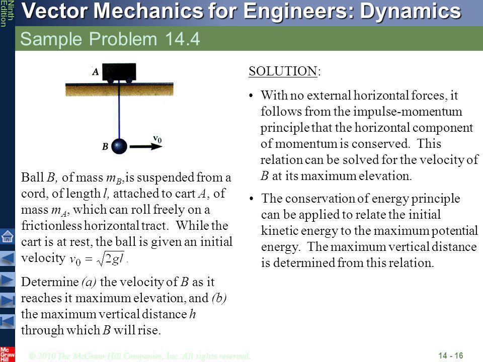 Sample Problem 14.4 SOLUTION: