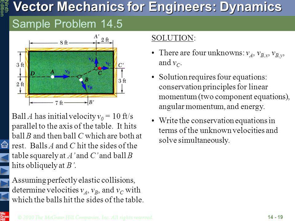 Sample Problem 14.5 SOLUTION: